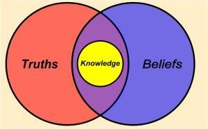 knowledge-justified-true-belief-venn